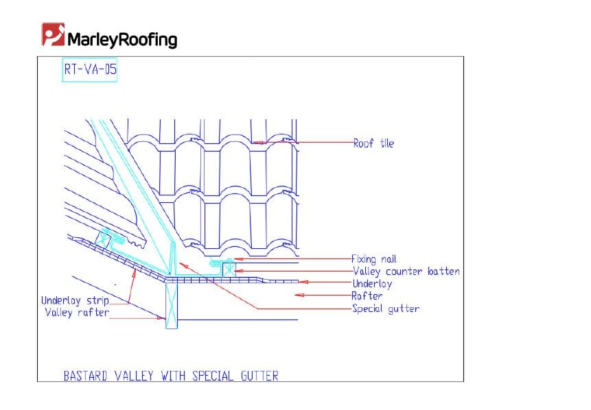 Bastard Valley With Special Gutter Marley Roofing