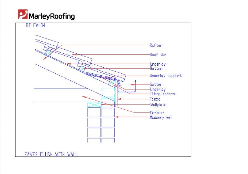 Eaves Flush With Wall Marley Roofing