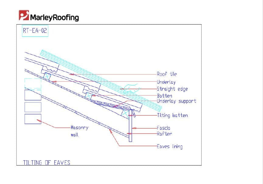 Tilting Of Eaves Marley Roofing